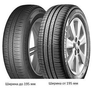 Купить Летняя шина MICHELIN Energy XM2 185/65R15 88H